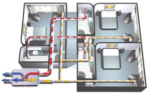 Система кондиционирования в квартире
