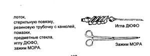Набор инструментов для проведения плевральной пункции