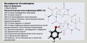 Фузафунгин - инструкция к спрею для ингаляций