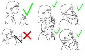 Правила выполнения ингаляции